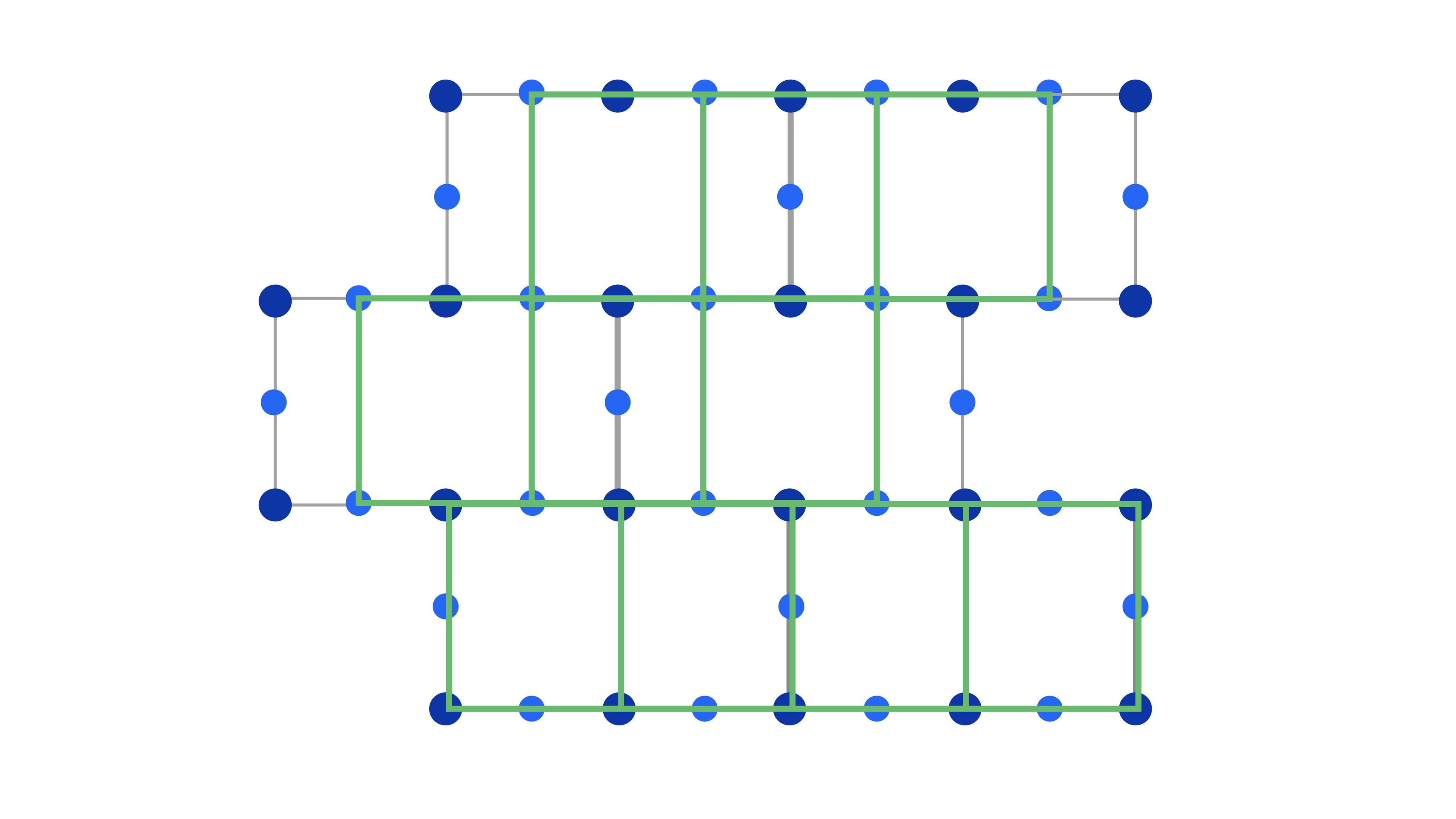 Direct mapping between heavy-hex and square lattices.